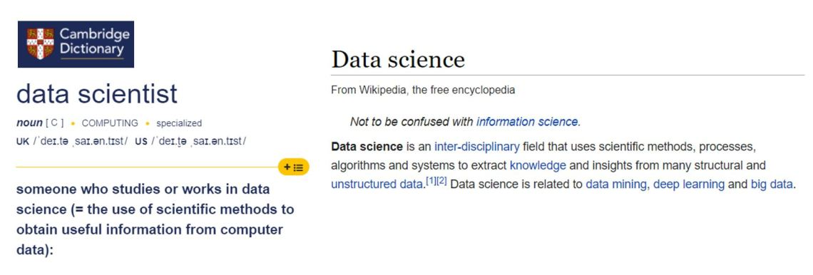 Data Science Definitions